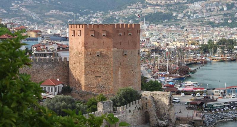 Красная башня Кызыл Куле